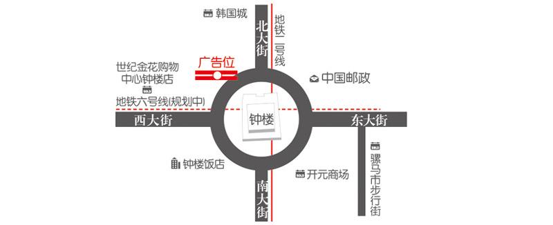北大街新世界百货大型楼梯广告地理位置